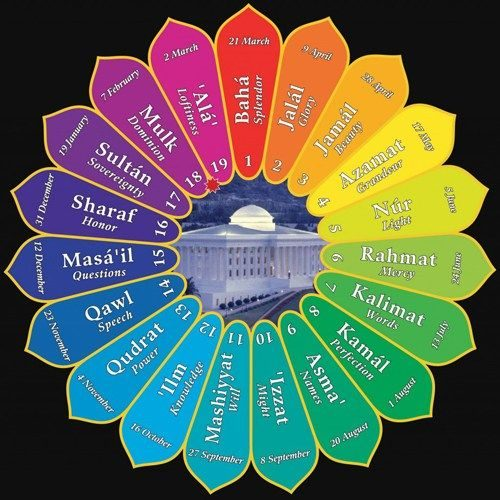Baha'i Calendar Image